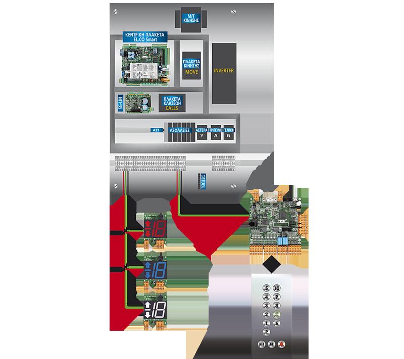 Sistema di comunicazione seriale SG-BUS